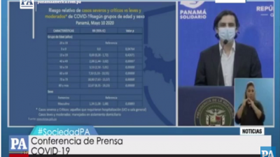 Panamá alcanza los 8, 783 casos de COVID-19.